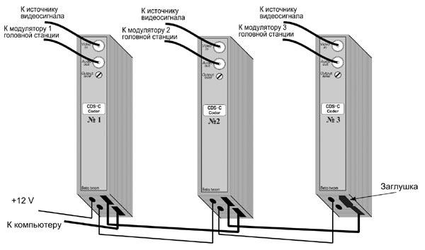 Рис. 3 - Схема подключения